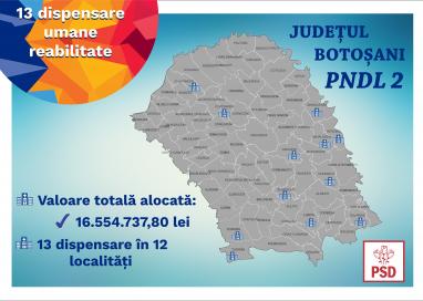 POLITICAInvestiții în sistemul de sănătate botoșănean: 3,6 milioane euro pentru reabilitarea a 13 dispensare medicale