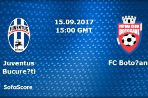 SPORT - FOTBALJuventus Bucuresti – FC Botoșani, astăzi, ora 18.00